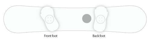 stomp pad positioning