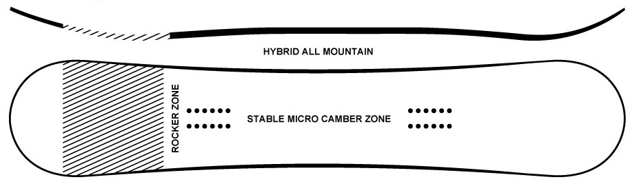 ride hybrid all mountain camber profile