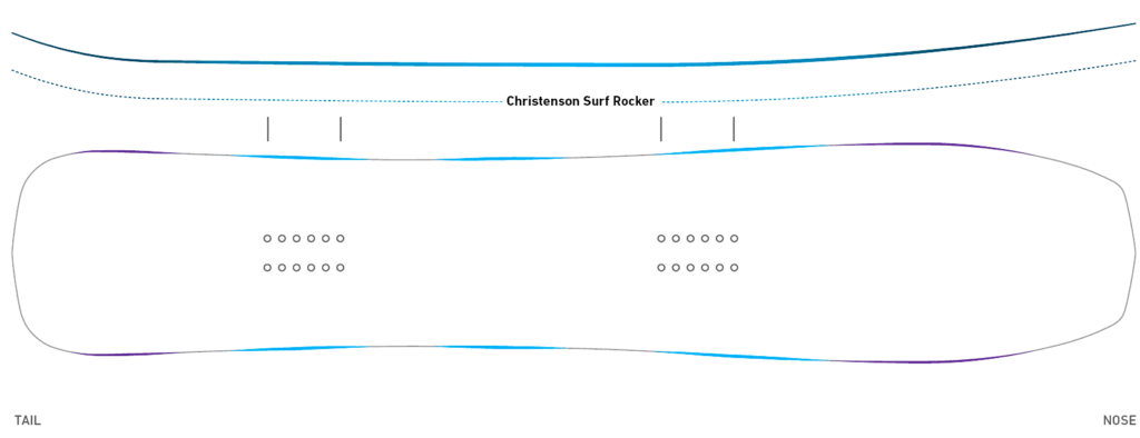 christenson surf rocker