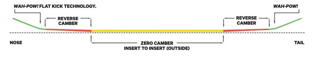 capita park v2 profile